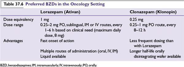 Ativan .5 mg and alcohol