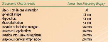 Thyroid Cancer Oncohema Key